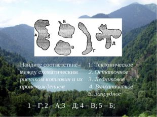 Найдите соответствие 1. Тектоническое между схематическим 2. Остаточное рисун