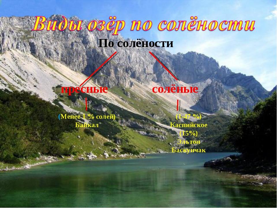 (Менее 1 % солей) Байкал (1-47 %) Каспийское (15%) Эльтон Баскунчак По солёно...