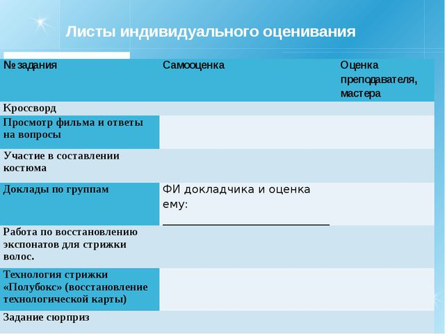 Листы индивидуального оценивания № задания Самооценка Оценка преподавателя, м...