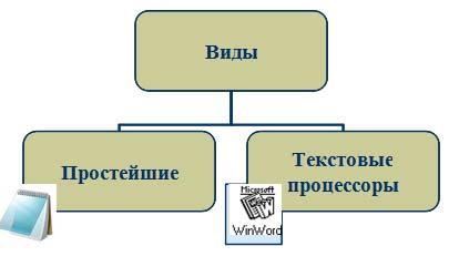 http://festival.1september.ru/articles/572333/01.jpg