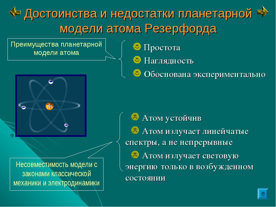 Достоинства и недостатки планетарной модели атома Резерфорда Простота Наглядн...