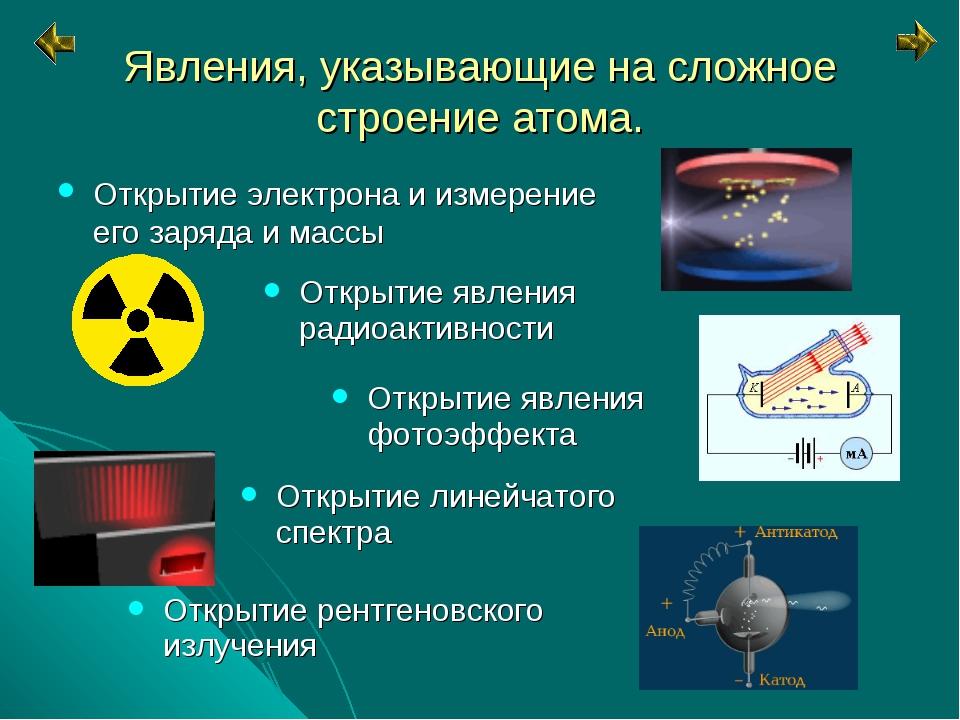 Явления, указывающие на сложное строение атома. Открытие электрона и измерени...
