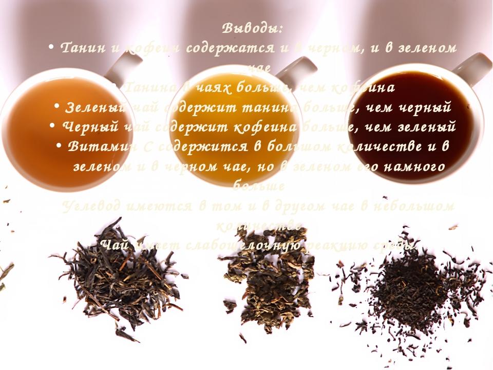 В черном чае кофеина содержится