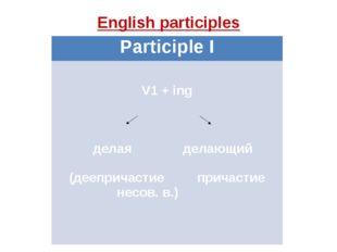 English participles Participle I  V1+ing  делаяделающий  (деепричастиеприч