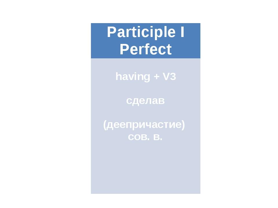 Participle I Perfect  having +V3  сделав  (деепричастие) сов. в.