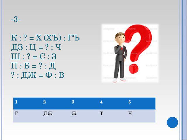 -3- К : ? = Х (ХЪ) : ГЪ ДЗ : Ц = ? : Ч Ш : ? = С : З П : Б = ? : Д ? : ДЖ = Ф...