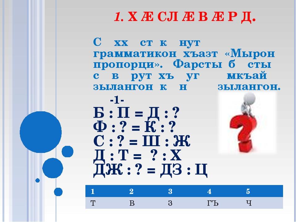 1. Х Æ СЛ Æ В Æ Р Д. Сᴂххᴂст кᴂнут грамматикон хъазт «Мырон пропорци». Фарсты...