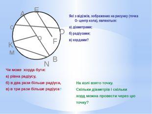 о м N K c A E D F B Які з відізків, зображених на рисунку (точка О- центр ко