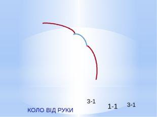 КОЛО ВІД РУКИ 3-1 1-1 3-1