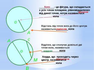 - це фігура, що складається з усіх точок площини, рівновіддалених від даної