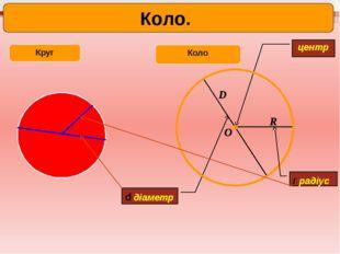 d діаметр Коло Круг центр R D O r радіус Коло.