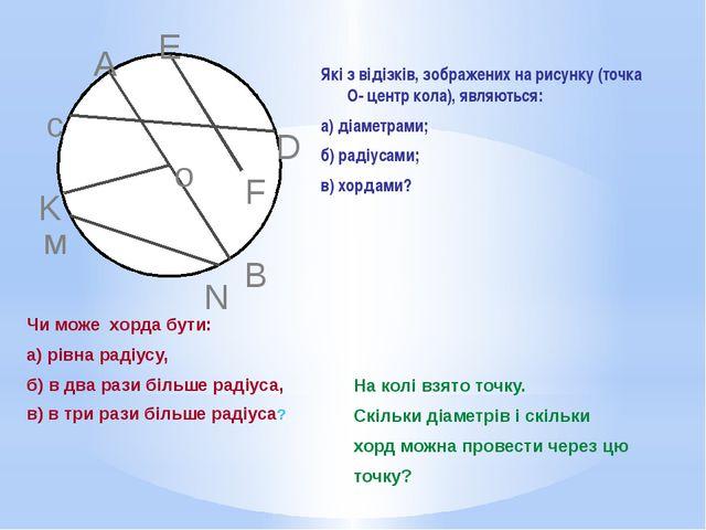 о м N K c A E D F B Які з відізків, зображених на рисунку (точка О- центр ко...
