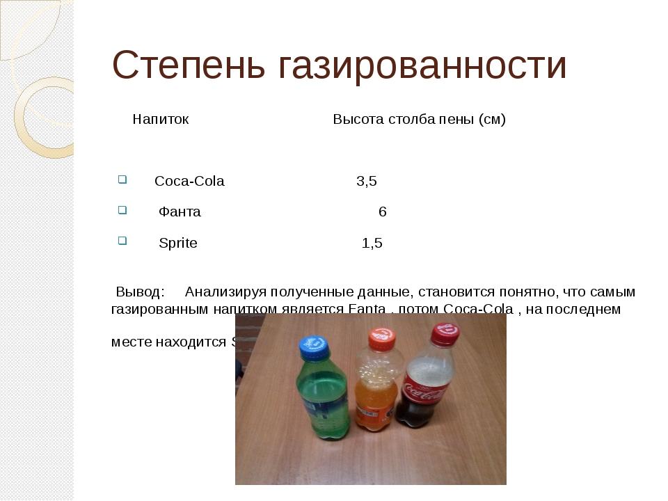 Степень газированности Напиток Высота столба пены (см)  Coca-Cola 3,5 Фанта...