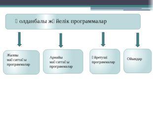 Қолданбалы жүйелік программалар Жалпы мақсаттағы программалар Арнайы мақсатт
