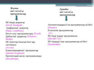 Мәтіндік редактор (Word, Wordpad) Графикалық редактор (Paint, CorelDraw) Кест