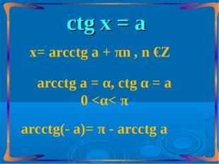 сtg х = а х= аrcсtg а + πn , n €Z аrcсtg а = α, сtg α = а 0
