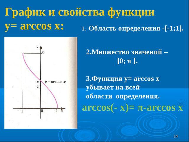 График и свойства функции у= arcсоs x: Область определения -[-1;1]. аrcсоs(-...