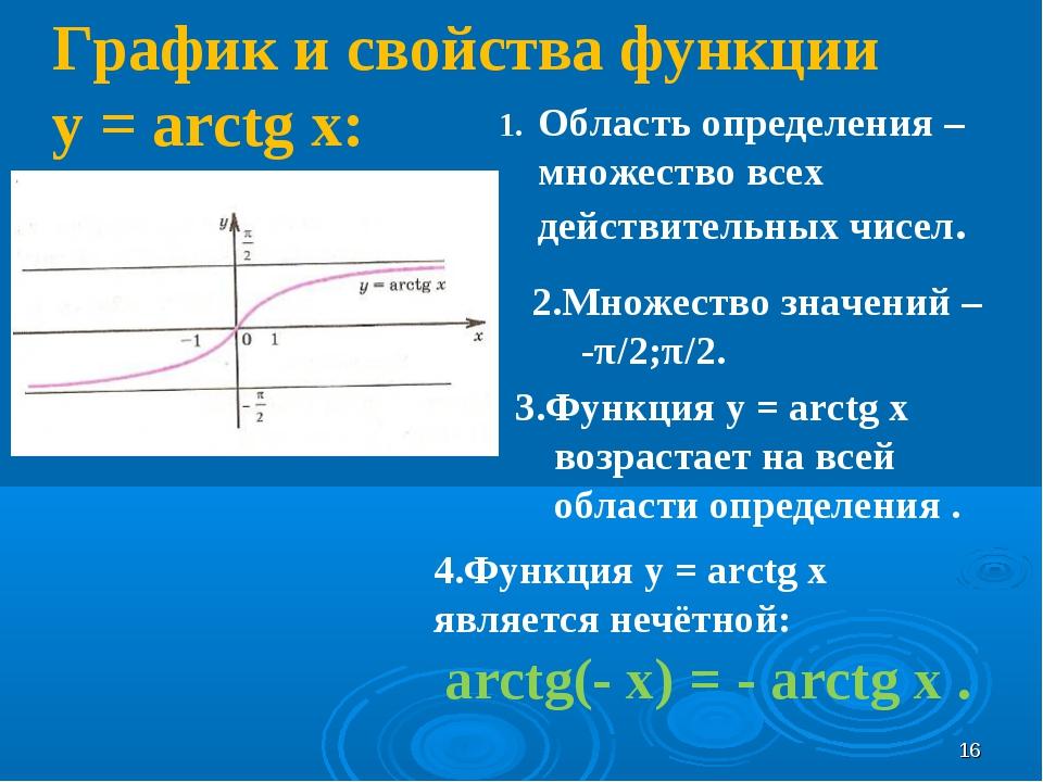 График и свойства функции у = arctg x: Область определения – множество всех д...