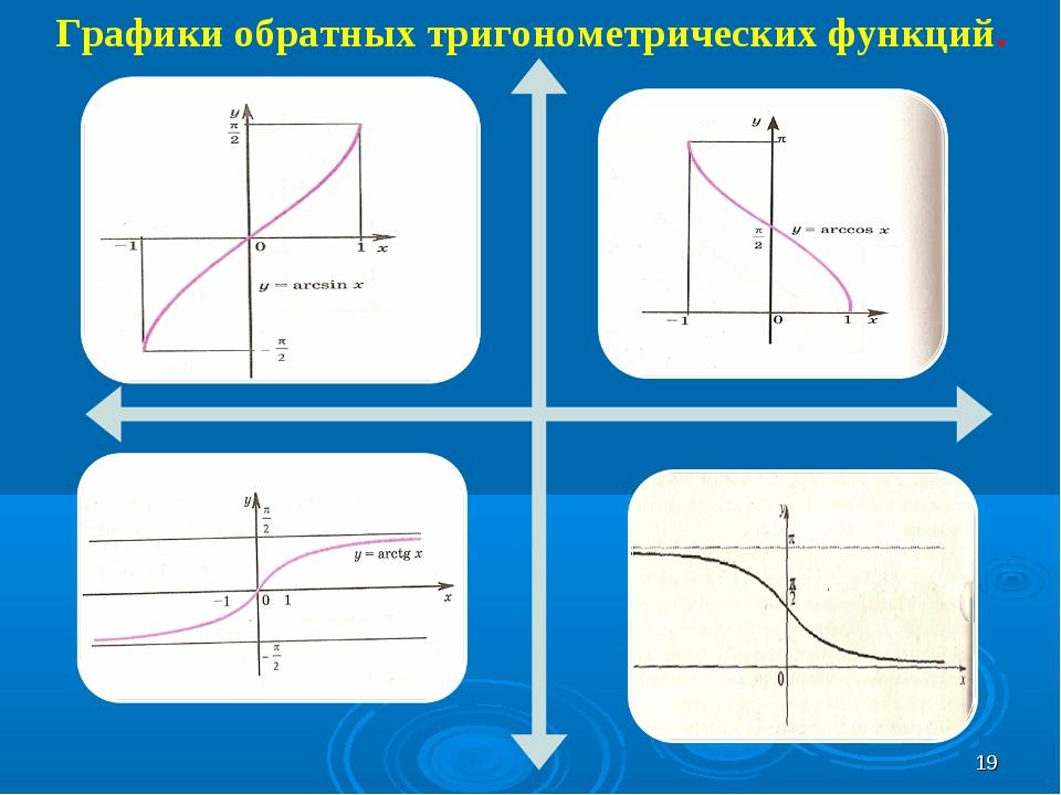 Графики обратных тригонометрических функций. *