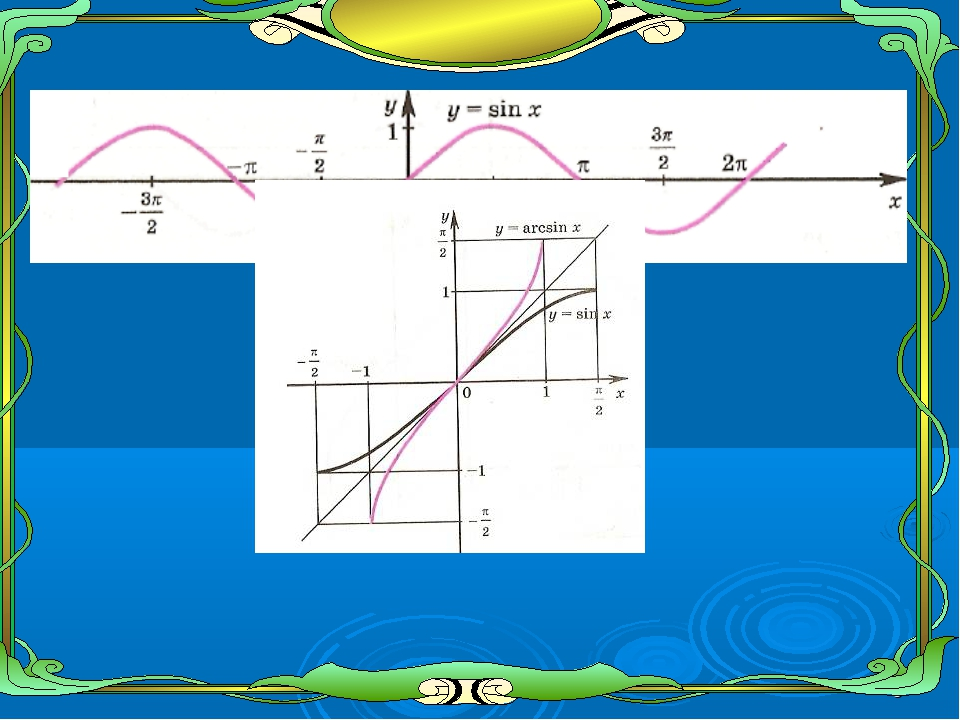 * График функции у=sin х
