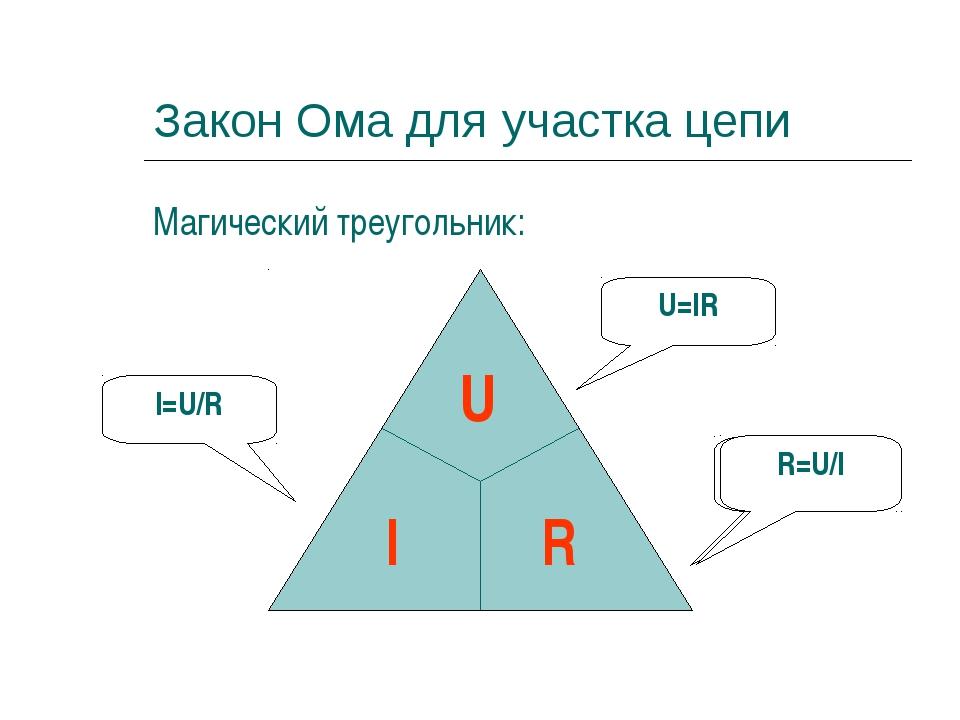 Закон Ома для участка цепи Магический треугольник: I=U/R R=U/I U=IR R=U/I