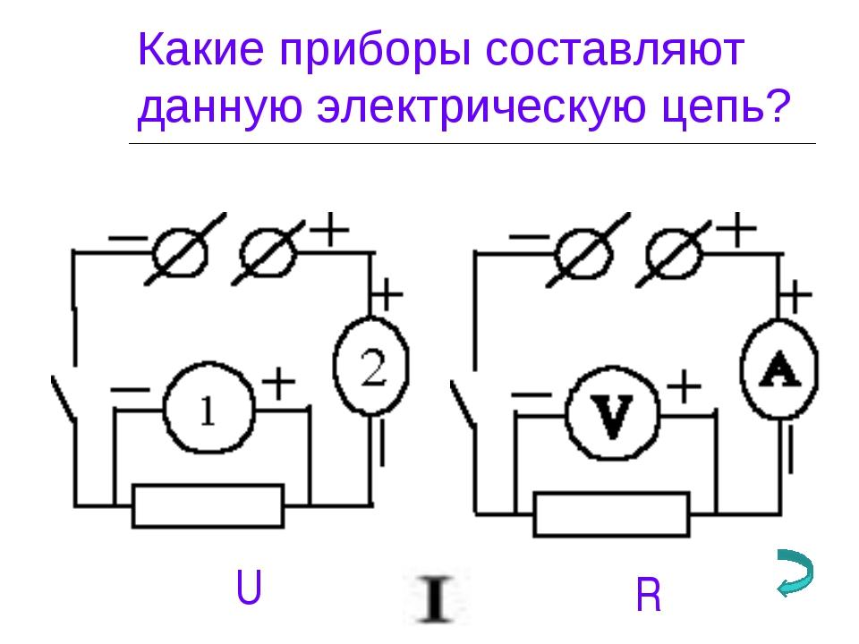 * Какие приборы составляют данную электрическую цепь? U R