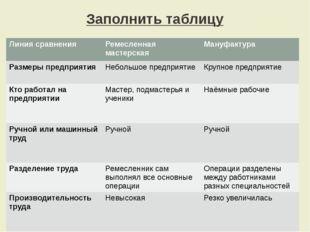 Заполнить таблицу Линия сравнения Ремесленная мастерская Мануфактура Размеры