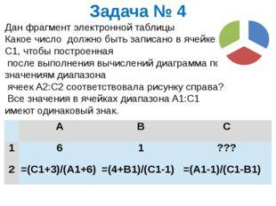 Задача № 4 Дан фрагмент электронной таблицы Какое число должно быть записано
