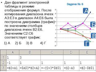 Дан фрагмент электронной таблицы в режиме отображения формул. После копирован