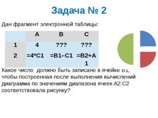 Задача № 2 Дан фрагмент электронной таблицы: Какое число должно быть записано