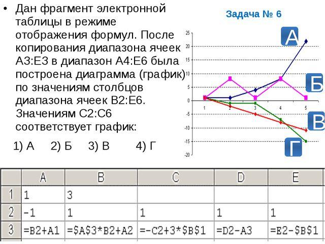 Дан фрагмент электронной таблицы в режиме отображения формул. После копирован...