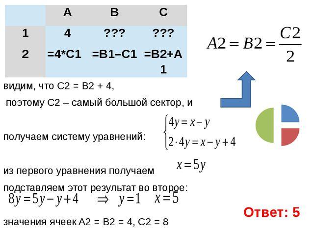 видим, что C2 = B2 + 4, поэтому C2 – самый большой сектор, и  получаем систе...