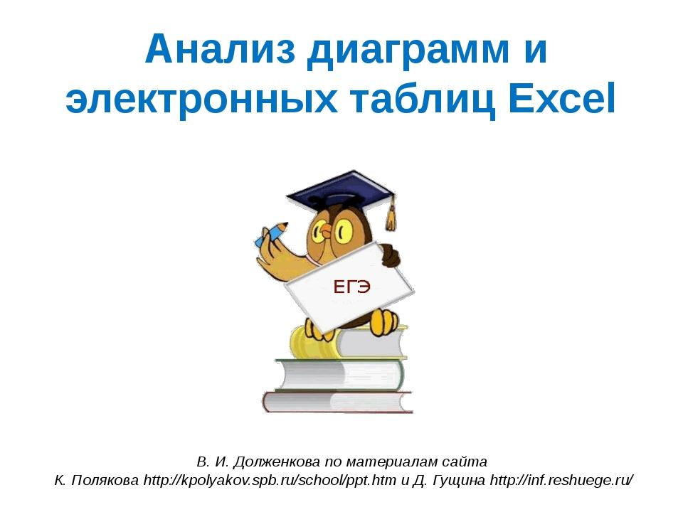 Анализ диаграмм и электронных таблиц Excel В. И. Долженкова по материалам са...