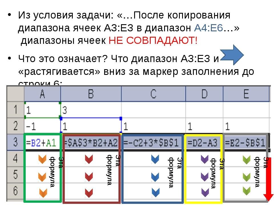 Из условия задачи: «…После копирования диапазона ячеек АЗ:ЕЗ в диапазон А4:Е6...