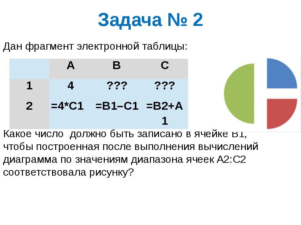 Задача № 2 Дан фрагмент электронной таблицы: Какое число должно быть записано...