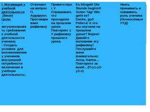 l.Мотивация к учебной деятельности (5мин) Цели: - актуализировать требования