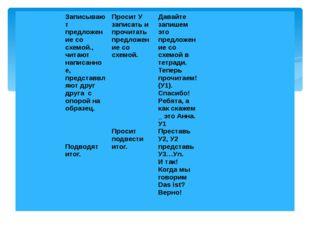 Записывают предложение со схемой., читают написанное,представвляютдругдруга