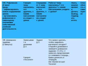 Vlll.Рефлексия (2 мин) Цели: - зафиксировать новое содержание урока; -организ