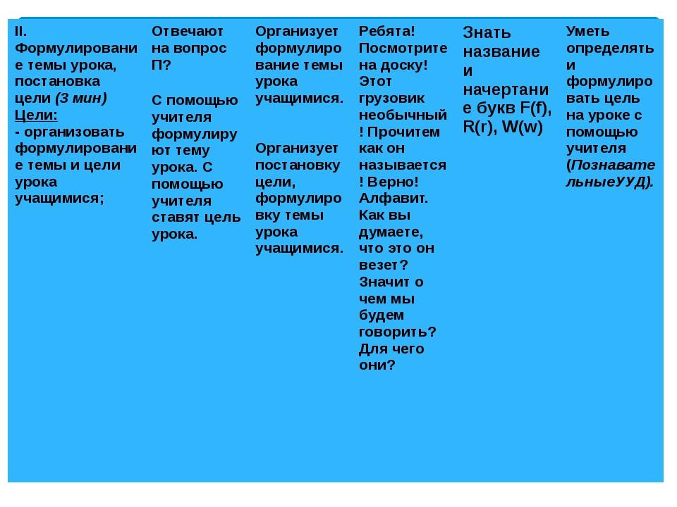 II. Формулирование темы урока, постановка цели(3 мин) Цели: -организовать фор...