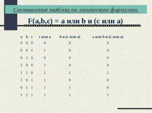 Составление таблиц по логическим формулам. F(a,b,c) = a или b и (c или a) ab