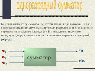 Каждый элемент сумматора имеет три входа и два выхода. На вход поступают знач