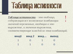 Таблица истинности – это таблица, содержащая все возможные комбинации значени
