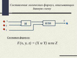 Составление логических формул, описывающих данную схему F(x, y, z) = (X и Y)