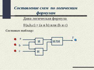 Составление схем по логическим формулам Дана логическая формула F(a,b,c) = (a