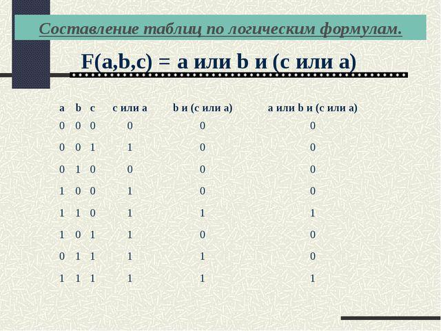 Составление таблиц по логическим формулам. F(a,b,c) = a или b и (c или a) ab...