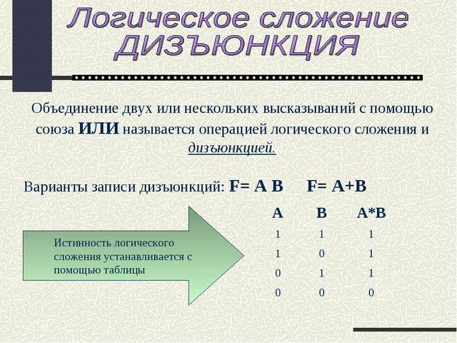 Истинность логического сложения устанавливается с помощью таблицы АВА*В 11...