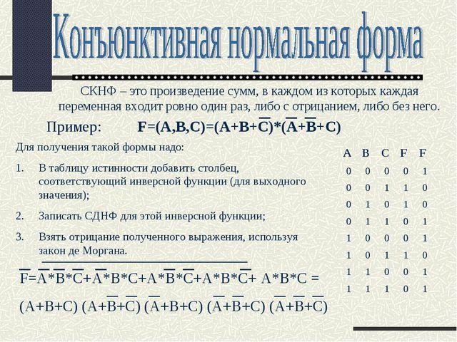 СКНФ – это произведение сумм, в каждом из которых каждая переменная входит ро...