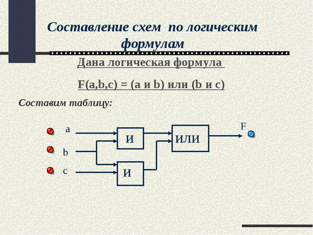 Составление схем по логическим формулам Дана логическая формула F(a,b,c) = (a...
