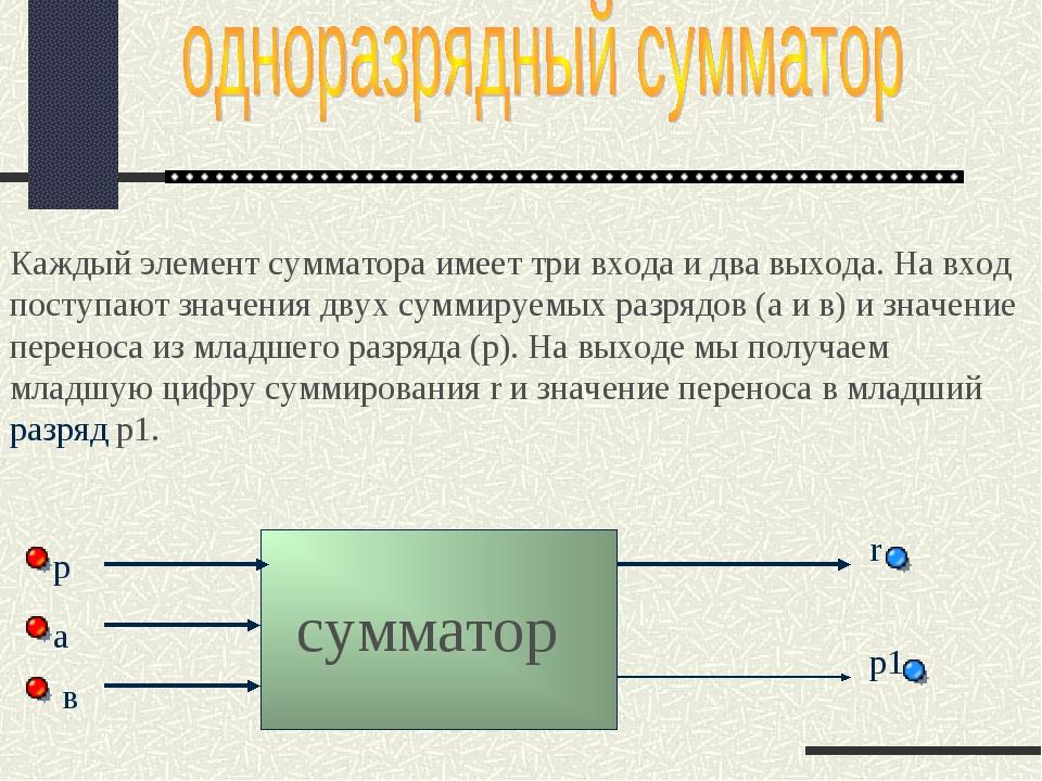 Каждый элемент сумматора имеет три входа и два выхода. На вход поступают знач...