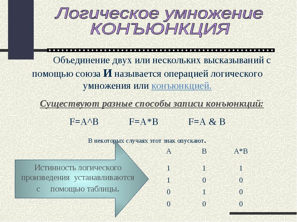 Объединение двух или нескольких высказываний с помощью союза И называется оп...